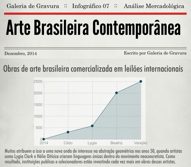 infografico_arte_contemporanea_fine_art_fine_photo