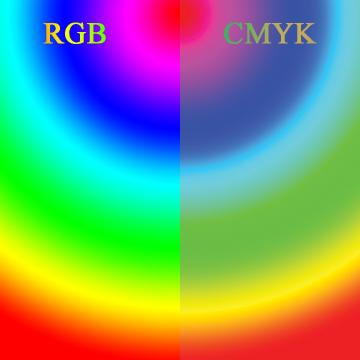 Gerenciamento de cores